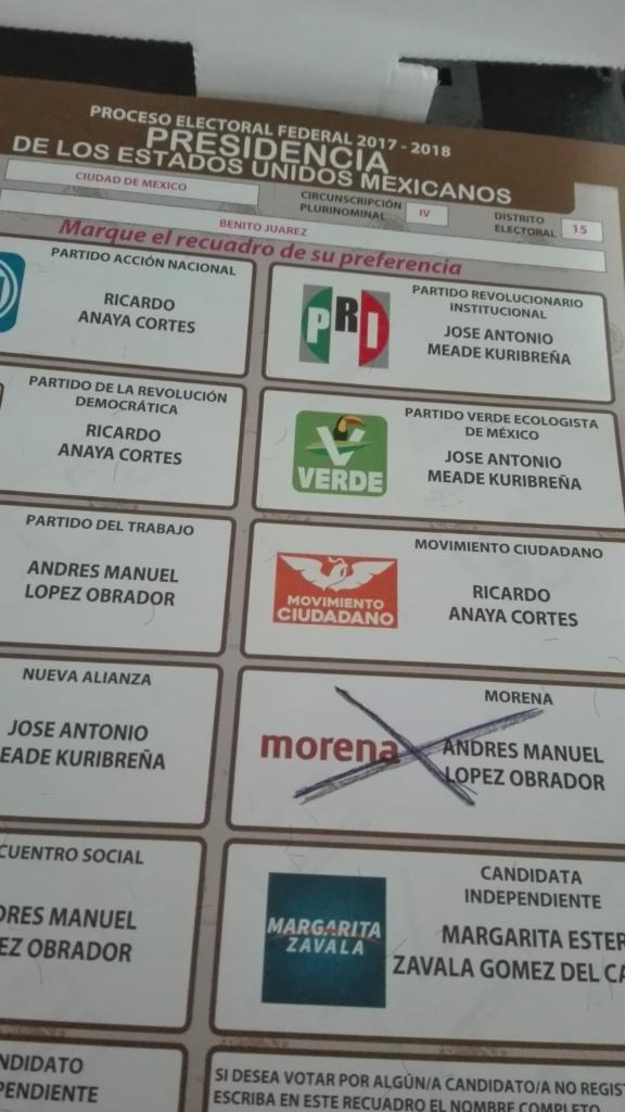 El optimismo de Andrés contra el 53% de esperanza